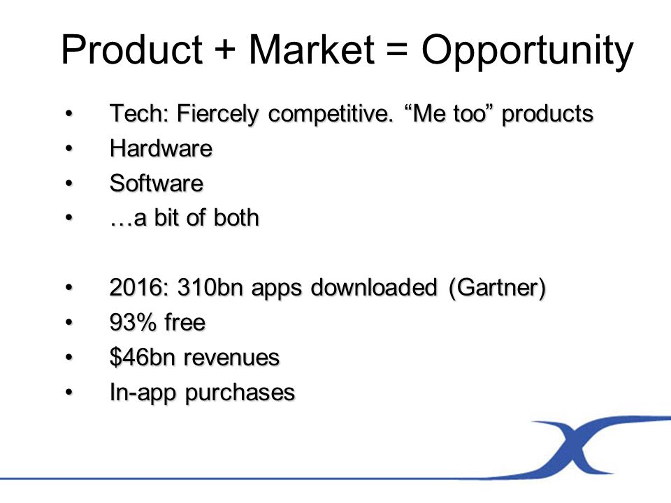 Product + Market = Opportunity Tech: Fiercely competitive. Me too productsTech: Fiercely competitive. Me too products HardwareHardware SoftwareSoftwar