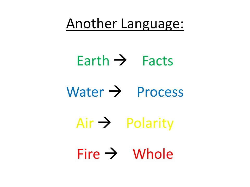 Another Language: Earth Facts Water Process Air Polarity Fire Whole