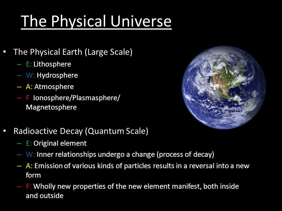 The Physical Universe The Physical Earth (Large Scale) – E: Lithosphere – W: Hydrosphere – A: Atmosphere – F: Ionosphere/Plasmasphere/ Magnetosphere R