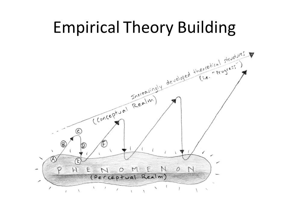 Empirical Theory Building
