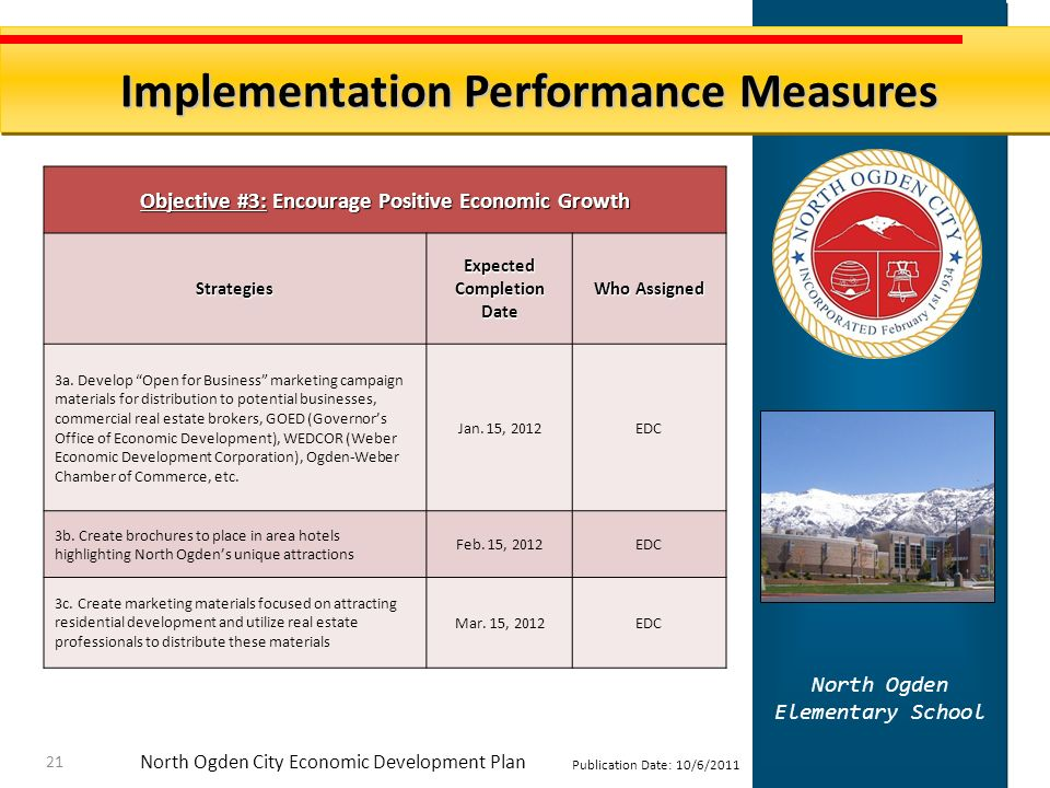 North Ogden City Economic Development Plan Publication Date: 10/6/2011 Objective #3: Encourage Positive Economic Growth Strategies Expected Completion Date Who Assigned 3a.