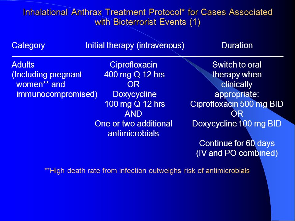 Category Initial therapy (intravenous)Duration Adults Ciprofloxacin Switch to oral (Including pregnant 400 mg Q 12 hrs therapy when women** andORclini