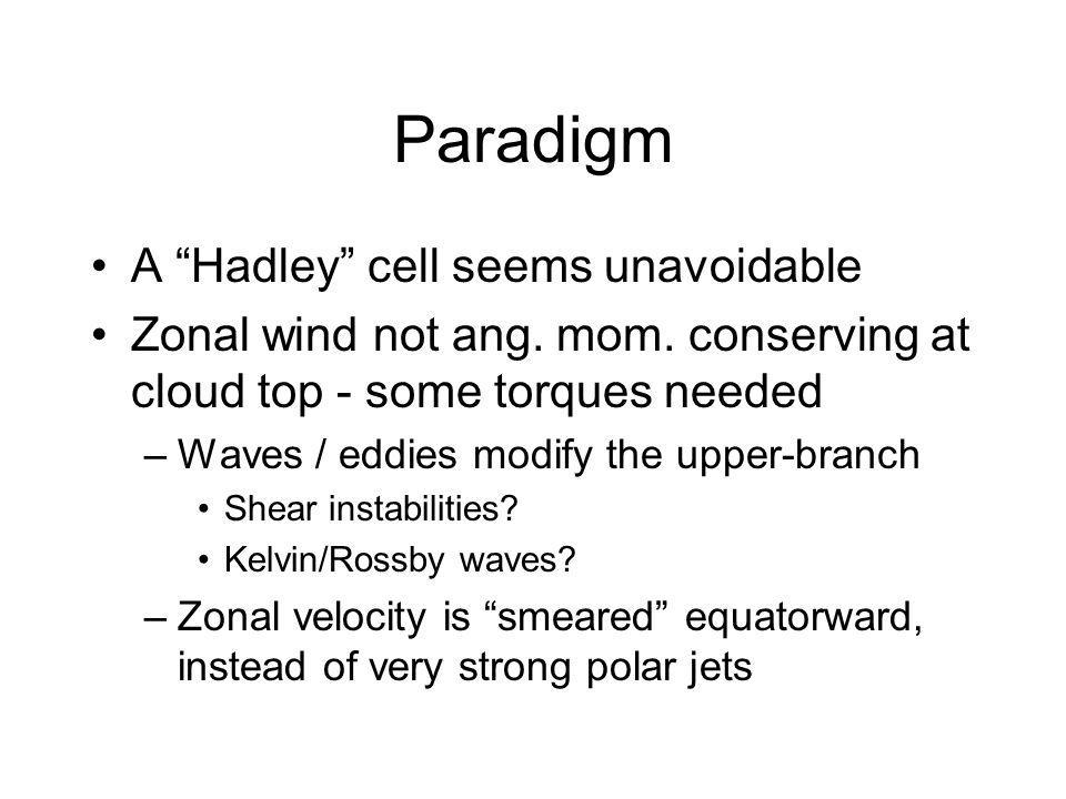 Paradigm A Hadley cell seems unavoidable Zonal wind not ang.