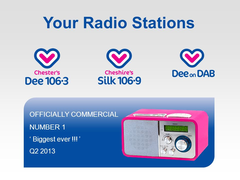 Your Radio Stations OFFICIALLY COMMERCIAL NUMBER 1 Biggest ever !!! Q2 2013