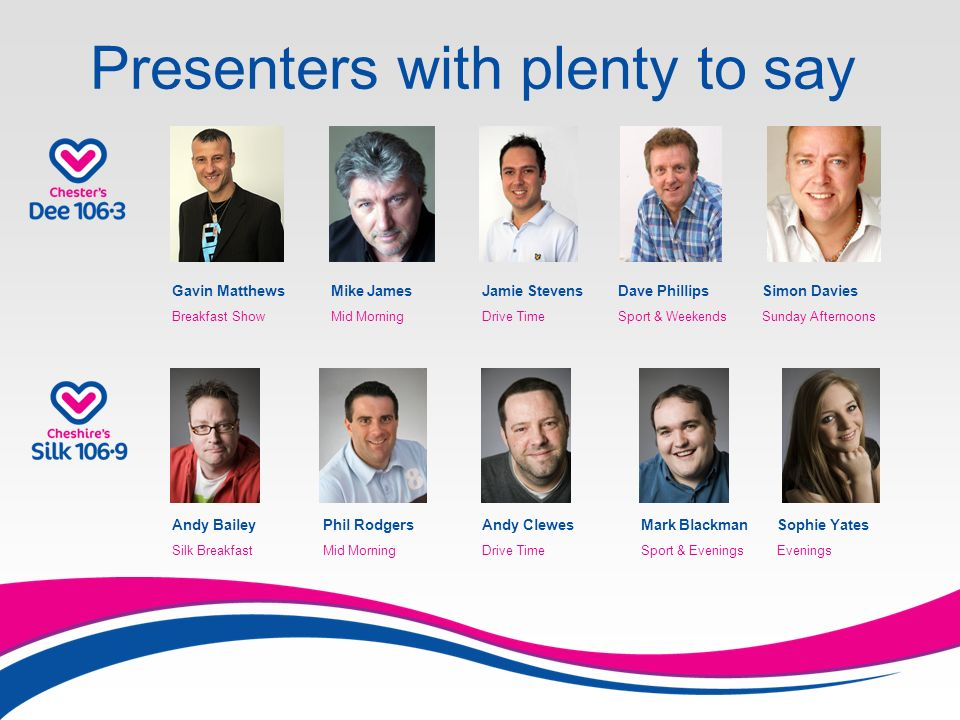 Presenters with plenty to say Gavin Matthews Breakfast Show Mike James Mid Morning Jamie Stevens Drive Time Dave Phillips Sport & Weekends Simon Davies Sunday Afternoons Andy Bailey Silk Breakfast Phil Rodgers Mid Morning Andy Clewes Drive Time Mark Blackman Sport & Evenings Sophie Yates Evenings