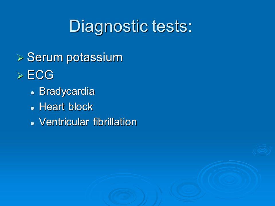 Diagnostic tests: Serum potassium Serum potassium ECG ECG Bradycardia Bradycardia Heart block Heart block Ventricular fibrillation Ventricular fibrill