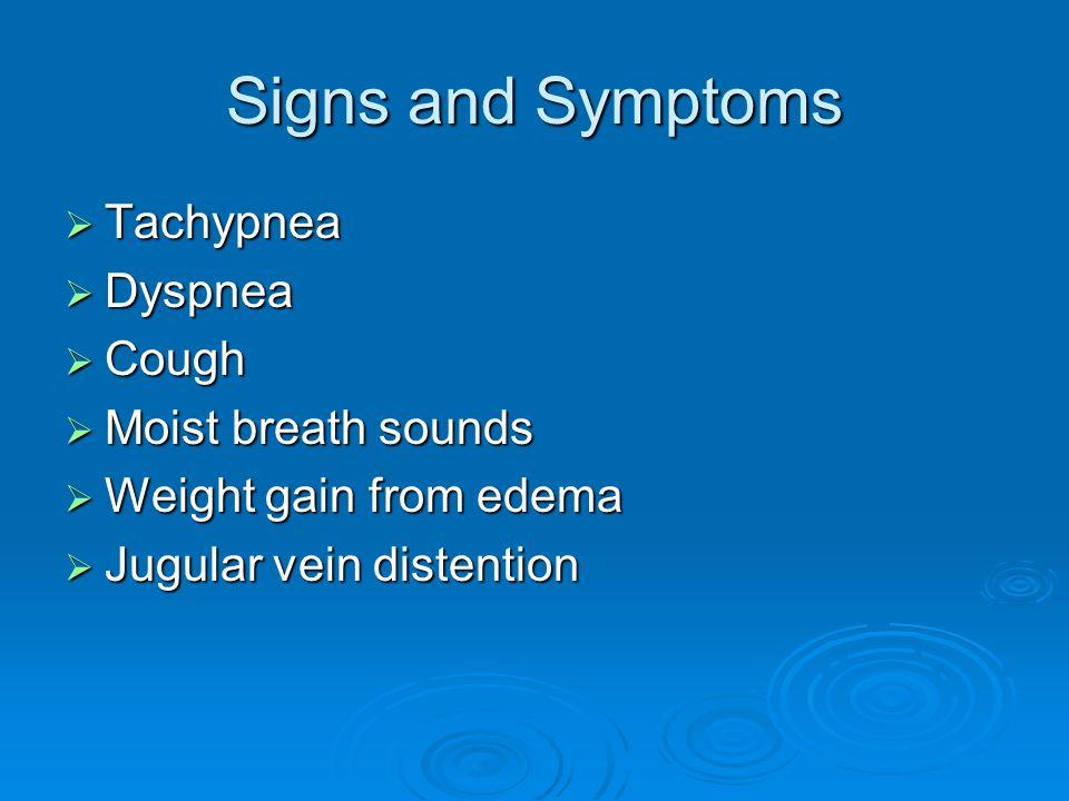 Signs and Symptoms Tachypnea Tachypnea Dyspnea Dyspnea Cough Cough Moist breath sounds Moist breath sounds Weight gain from edema Weight gain from ede