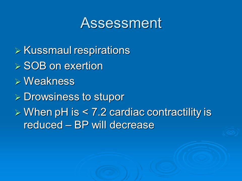 Assessment Kussmaul respirations Kussmaul respirations SOB on exertion SOB on exertion Weakness Weakness Drowsiness to stupor Drowsiness to stupor Whe