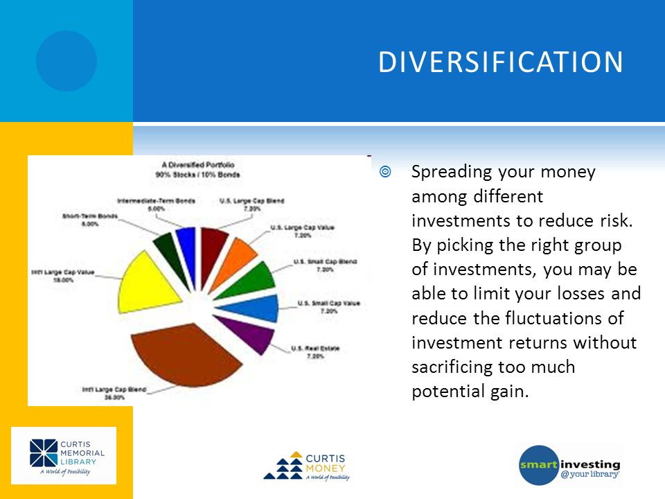 DIVERSIFICATION Spreading your money among different investments to reduce risk. By picking the right group of investments, you may be able to limit y