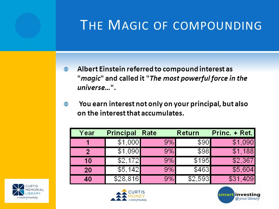 T HE M AGIC OF COMPOUNDING Albert Einstein referred to compound interest as