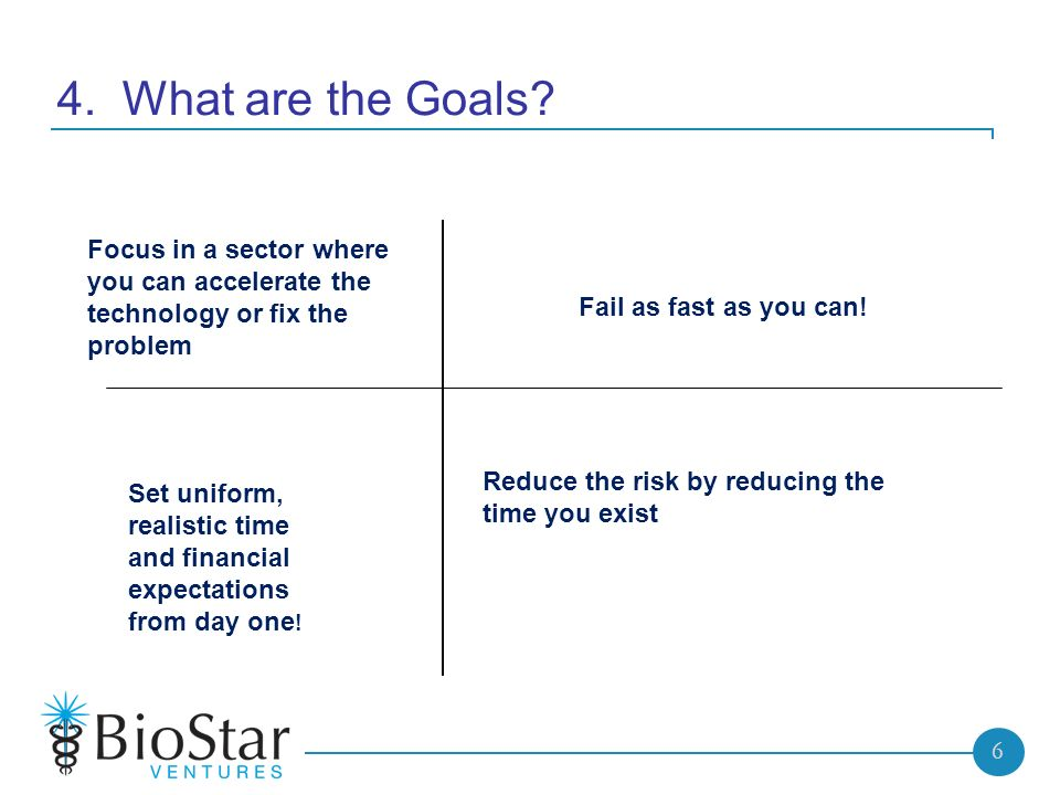 6 4. What are the Goals. Set uniform, realistic time and financial expectations from day one .