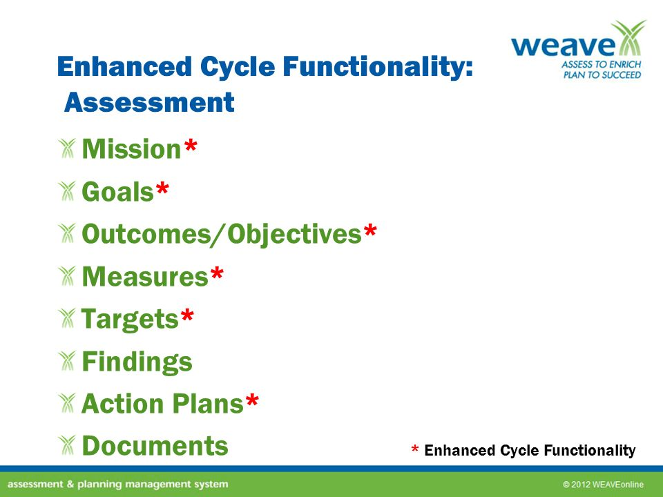 Enhanced Cycle Functionality: Assessment Mission* Goals* Outcomes/Objectives* Measures* Targets* Findings Action Plans* Documents * Enhanced Cycle Fun
