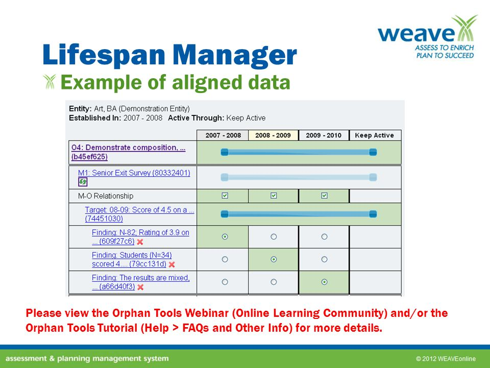 Lifespan Manager Example of aligned data Please view the Orphan Tools Webinar (Online Learning Community) and/or the Orphan Tools Tutorial (Help > FAQ
