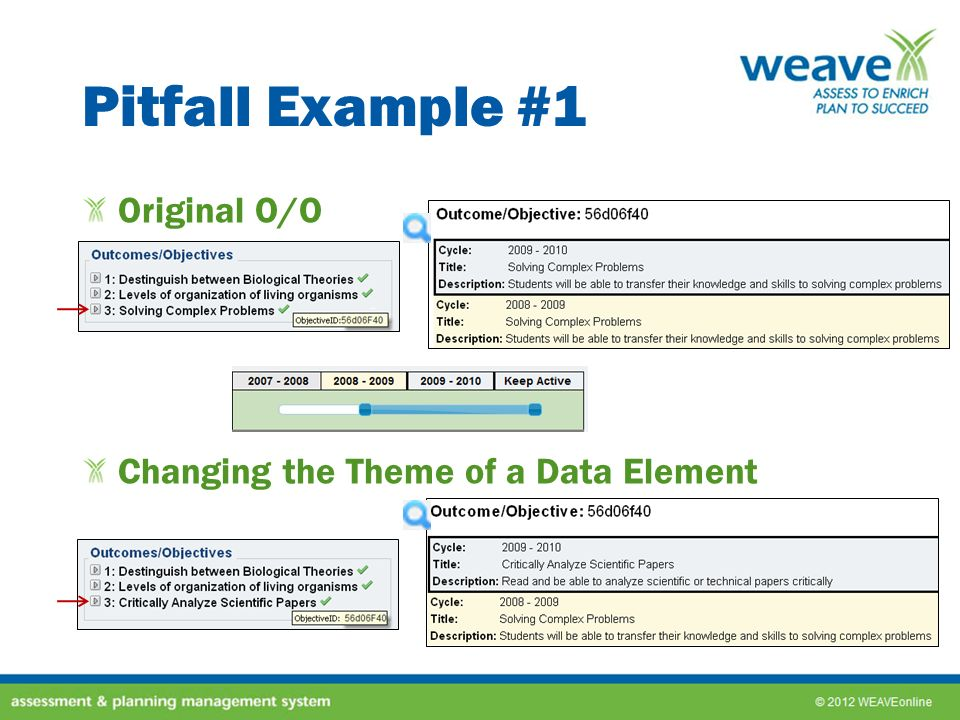 Pitfall Example #1 Original O/O Changing the Theme of a Data Element