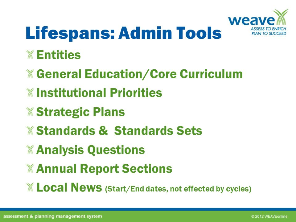 Lifespans: Admin Tools Entities General Education/Core Curriculum Institutional Priorities Strategic Plans Standards & Standards Sets Analysis Questio