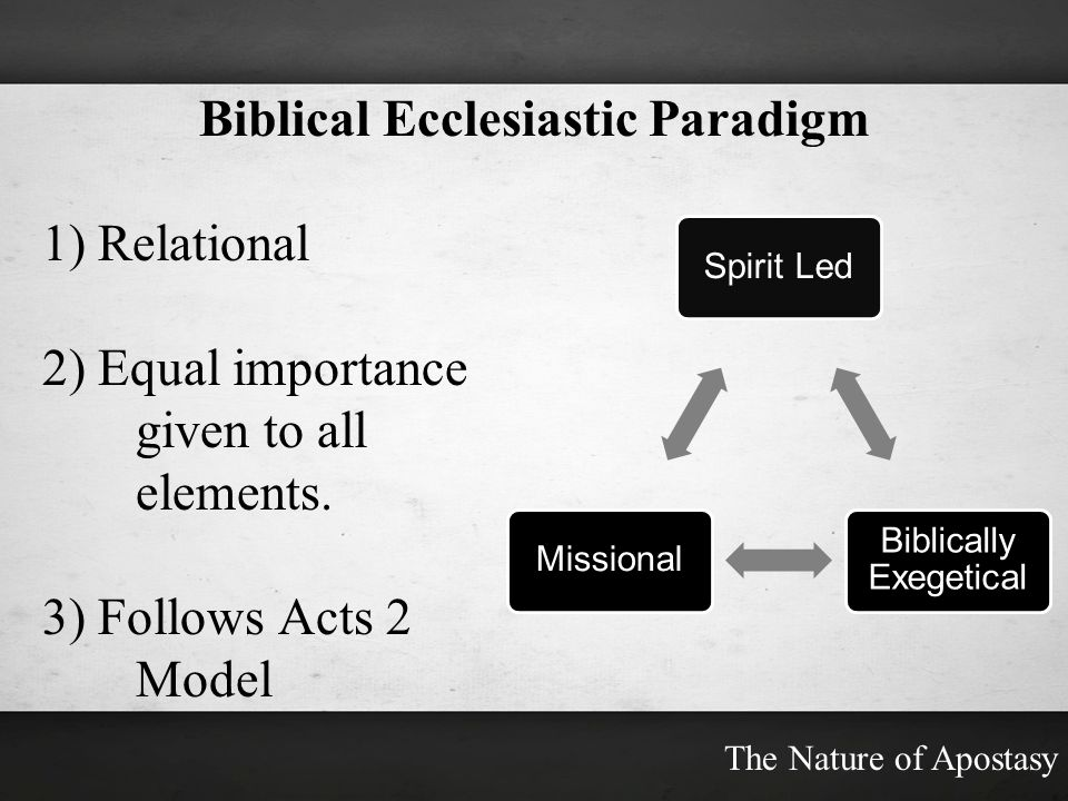 Biblical Ecclesiastic Paradigm 1) Relational 2) Equal importance given to all elements. 3) Follows Acts 2 Model The Nature of Apostasy Spirit Led Bibl