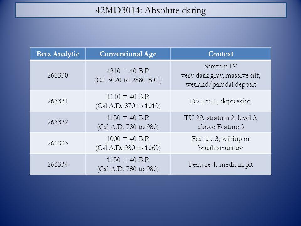 42MD3014: Absolute dating Beta AnalyticConventional AgeContext 266330 4310 ± 40 B.P. (Cal 3020 to 2880 B.C.) Stratum IV very dark gray, massive silt,
