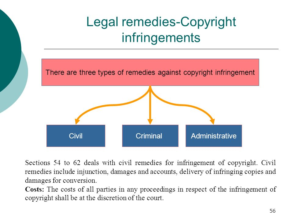 56 Sections 54 to 62 deals with civil remedies for infringement of copyright. Civil remedies include injunction, damages and accounts, delivery of inf