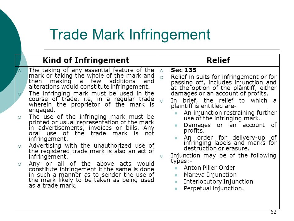 62 Trade Mark Infringement The taking of any essential feature of the mark or taking the whole of the mark and then making a few additions and alterat