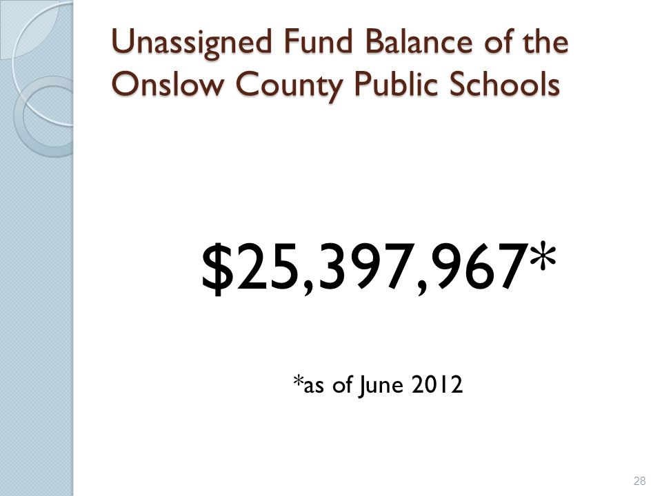 Unassigned Fund Balance of the Onslow County Public Schools $25,397,967* *as of June 2012 28