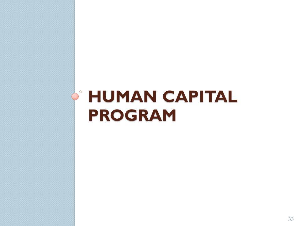 HUMAN CAPITAL PROGRAM 33