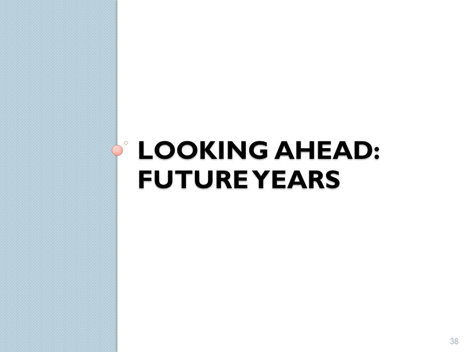 LOOKING AHEAD: FUTURE YEARS 38