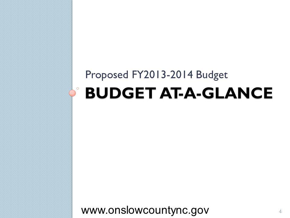 BUDGET AT-A-GLANCE Proposed FY2013-2014 Budget 4 www.onslowcountync.gov