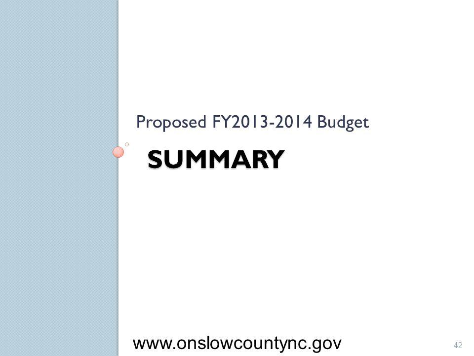 SUMMARY Proposed FY2013-2014 Budget 42 www.onslowcountync.gov