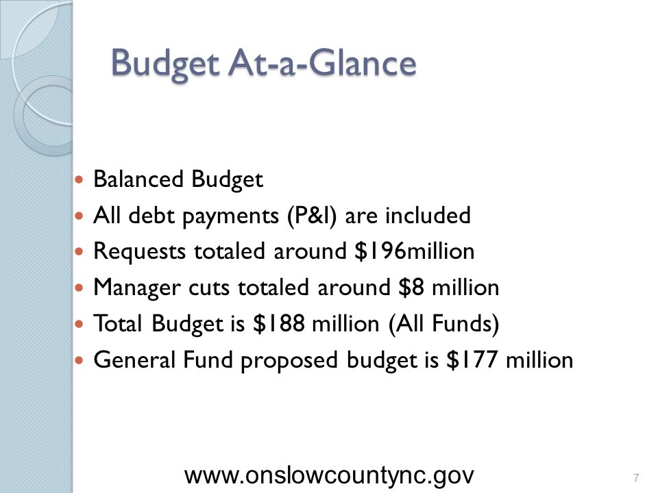 Budget At-a-Glance Balanced Budget All debt payments (P&I) are included Requests totaled around $196million Manager cuts totaled around $8 million Tot