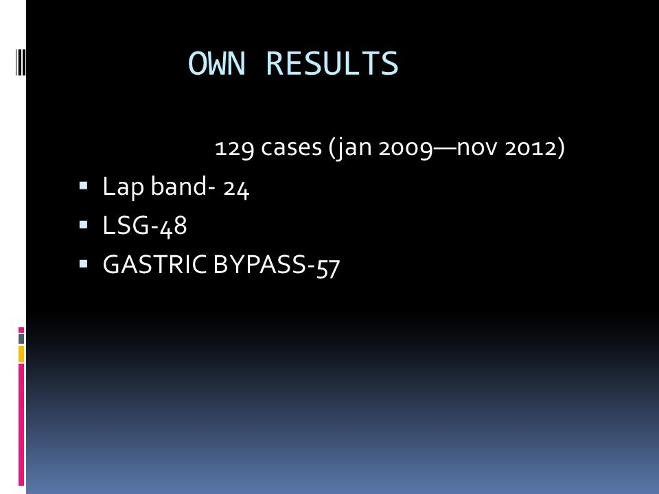 OWN RESULTS 129 cases (jan 2009nov 2012) Lap band- 24 LSG-48 GASTRIC BYPASS-57