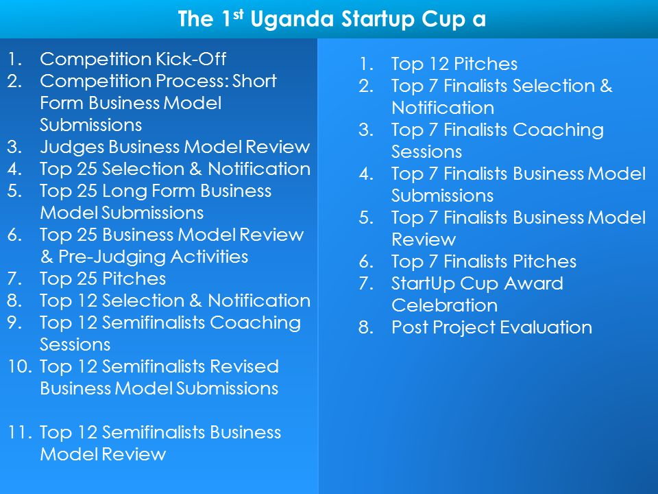 STARTUP CUP ANTICIPATED UNIVERSITY REACH : SPONSORSHIP BENEFITS GULU UNIVERSITY MBARARA UNIVERSITY MAKERERE UNIVERSITY IUIU UNIVERSITY NB: 25 PARTICIPANTS /UNIVERSITY People starting businesses are purpose-based consumers and are very brand loyal.