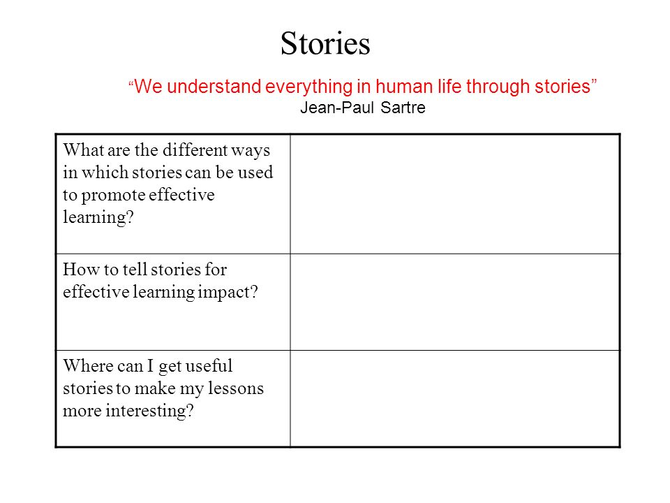 Stories What are the different ways in which stories can be used to promote effective learning? How to tell stories for effective learning impact? Whe