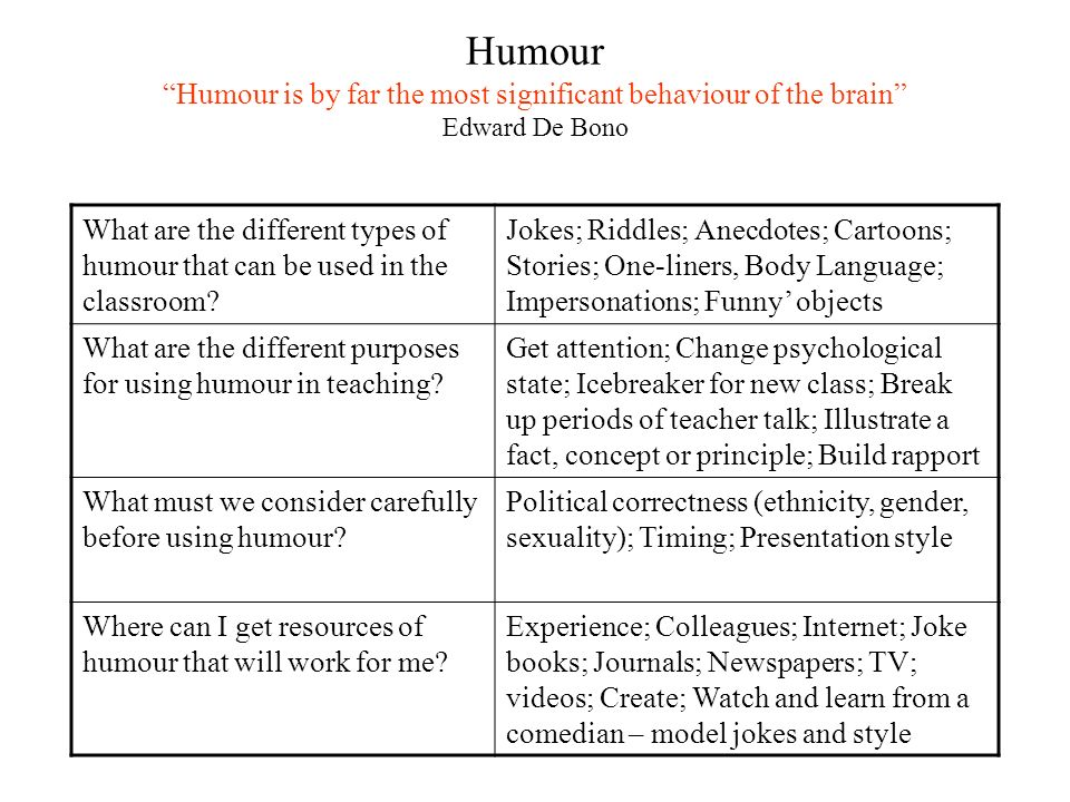 Humour Humour is by far the most significant behaviour of the brain Edward De Bono What are the different types of humour that can be used in the clas