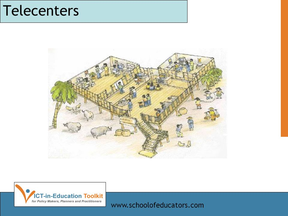 Telecenters www.schoolofeducators.com