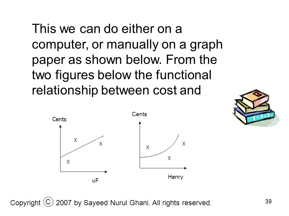 39 This we can do either on a computer, or manually on a graph paper as shown below. From the two figures below the functional relationship between co