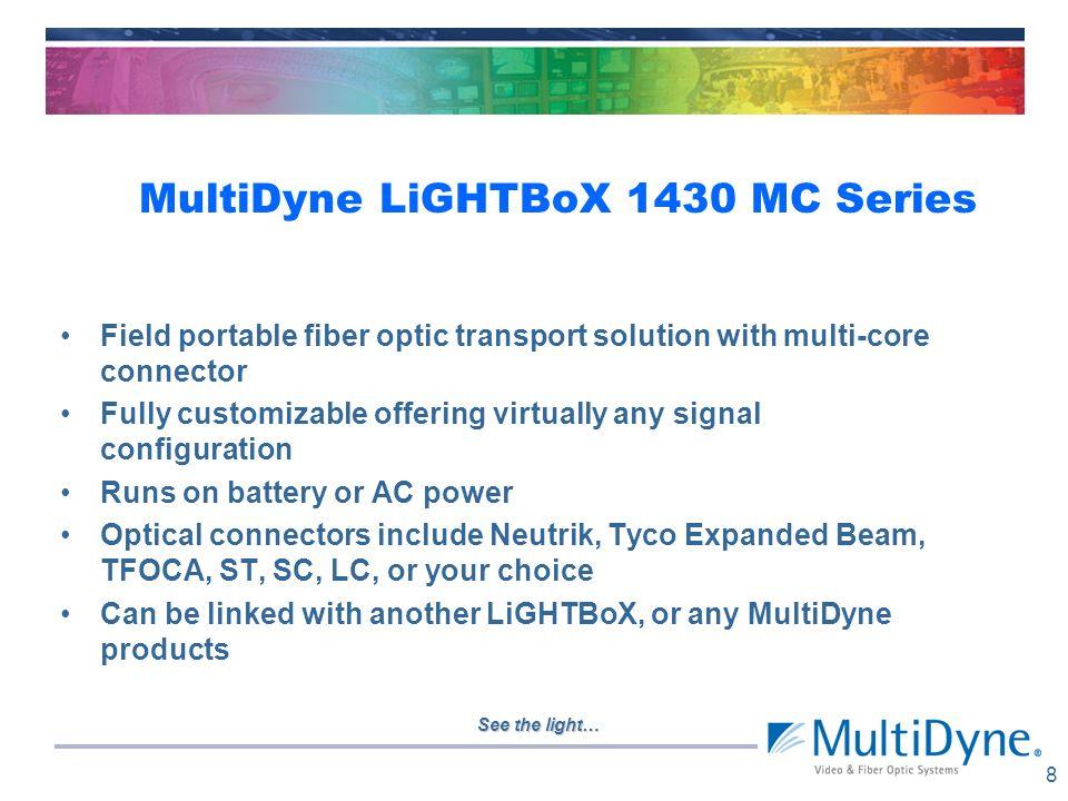See the light… MultiDyne DVI-6000 Single & Dual Link DVI – over single fiber Uncompressed DVI Single & Dual Link over ONE fiber Supports BOTH RGB-HV a