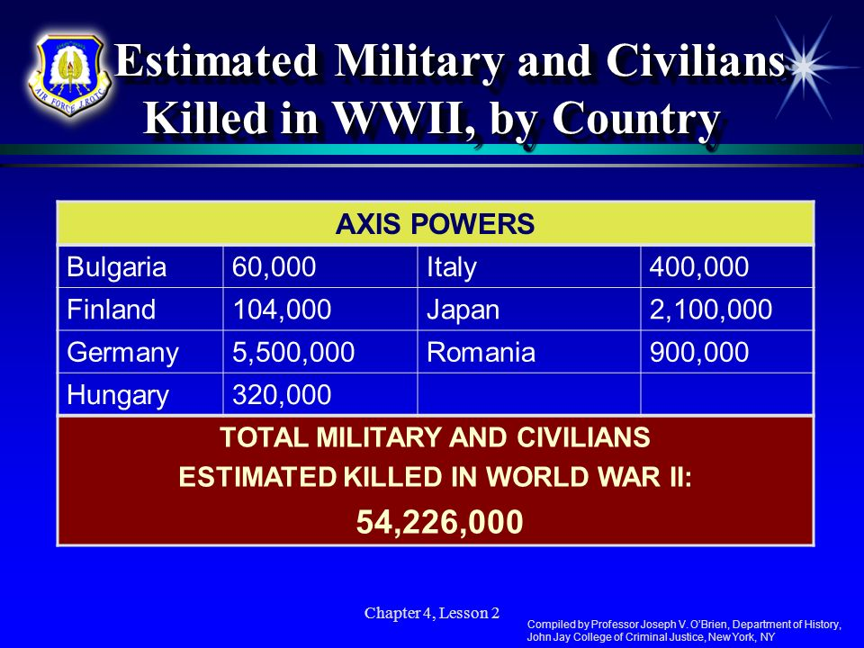 Chapter 4, Lesson 2 Estimated Military and Civilians Killed in WWII, by Country Estimated Military and Civilians Killed in WWII, by Country AXIS POWER