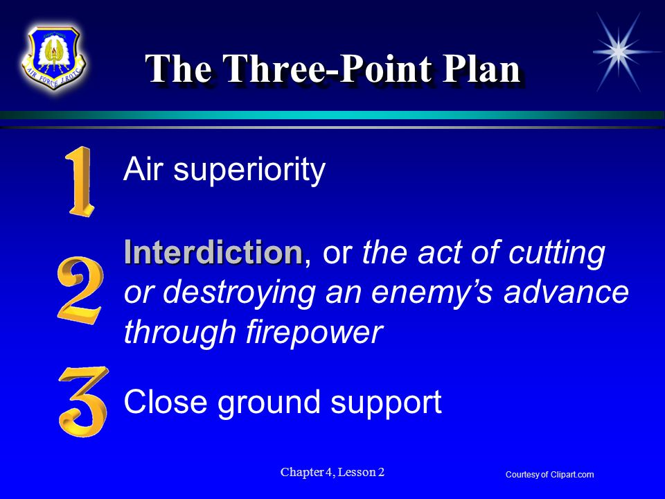Chapter 4, Lesson 2 The Three-Point Plan Air superiority Courtesy of Clipart.com Interdiction Interdiction, or the act of cutting or destroying an ene