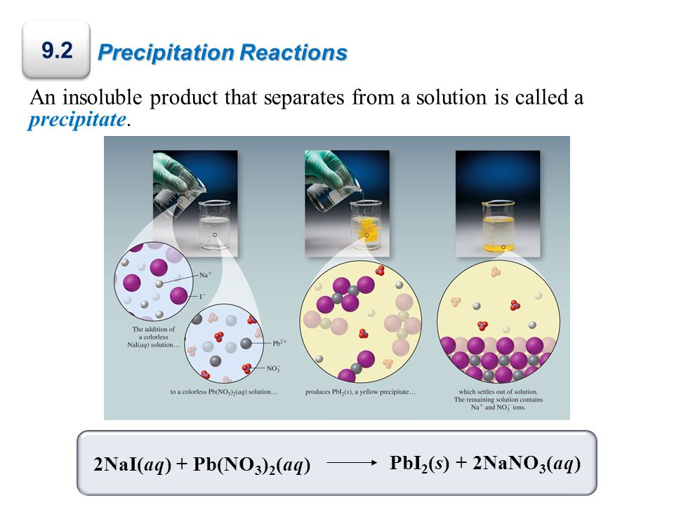 Precipitation Reactions An insoluble product that separates from a solution is called a precipitate. 2NaI(aq) + Pb(NO 3 ) 2 (aq) PbI 2 (s) + 2NaNO 3 (