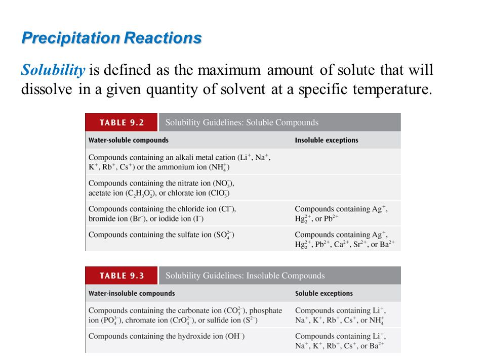 Precipitation Reactions Solubility is defined as the maximum amount of solute that will dissolve in a given quantity of solvent at a specific temperat