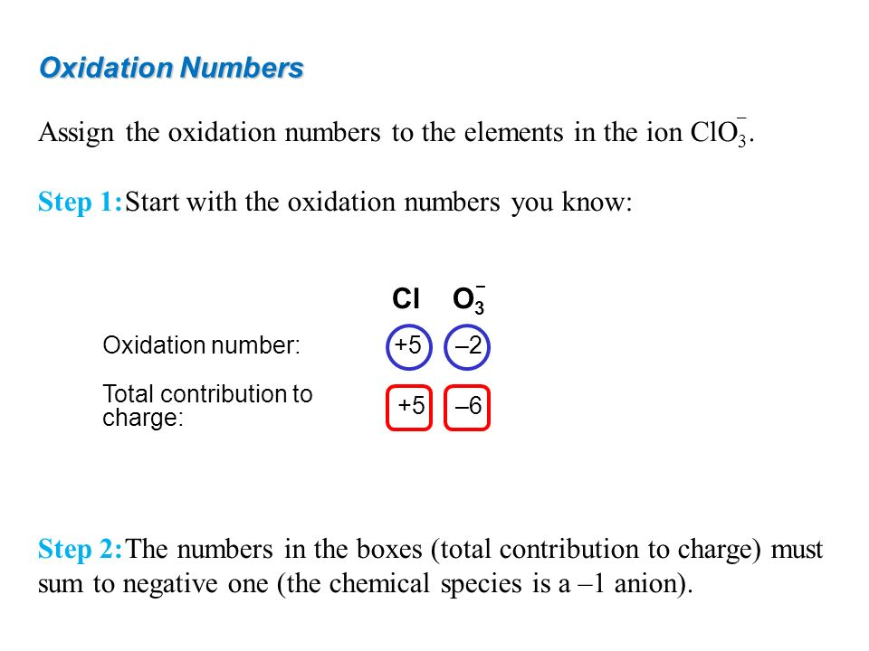 Oxidation Numbers Assign the oxidation numbers to the elements in the ion ClO 3. Step 1:Start with the oxidation numbers you know: Step 2:The numbers