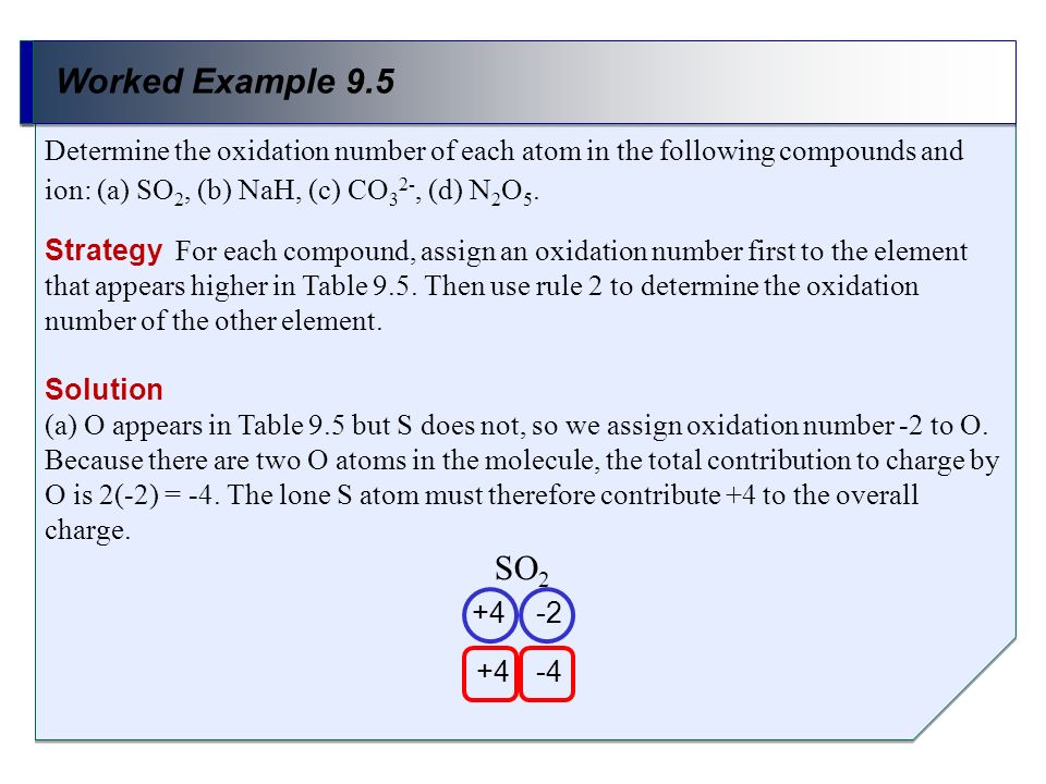Worked Example 9.5 Strategy For each compound, assign an oxidation number first to the element that appears higher in Table 9.5. Then use rule 2 to de