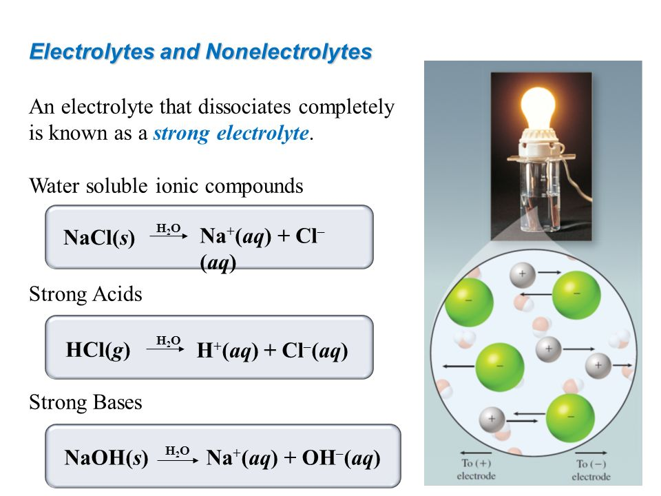 Electrolytes and Nonelectrolytes An electrolyte that dissociates completely is known as a strong electrolyte. Water soluble ionic compounds Strong Aci
