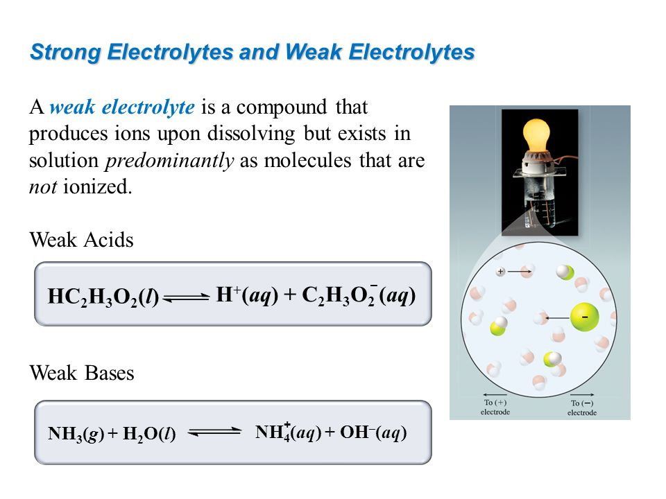 Strong Electrolytes and Weak Electrolytes A weak electrolyte is a compound that produces ions upon dissolving but exists in solution predominantly as