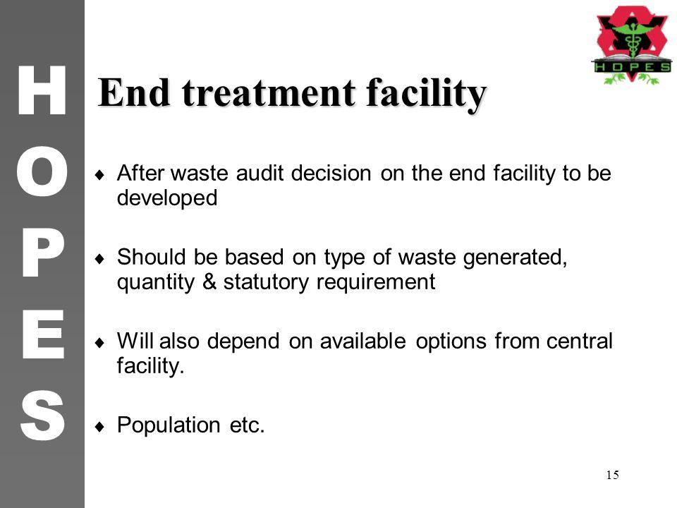 HOPESHOPES 14 Conducting a waste audit