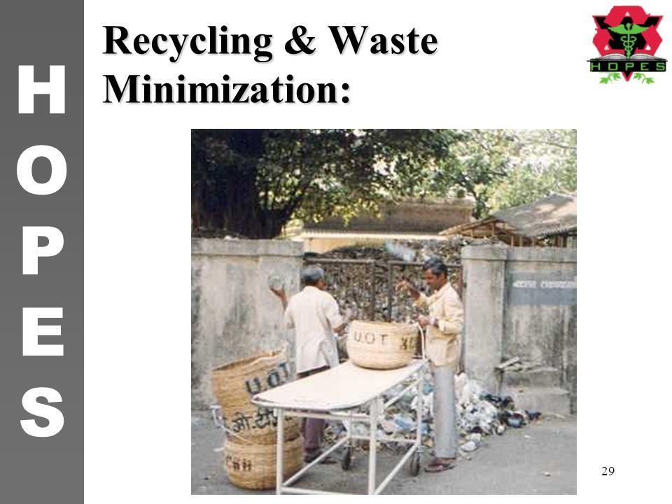 HOPESHOPES 28 Recycling & Waste Minimization: