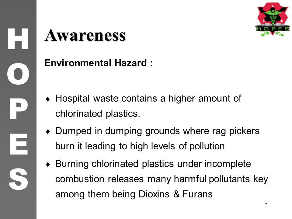 HOPESHOPES 6 Awareness Hospital Waste Disposal Health HazardEnvironmental Hazard Aesthetic Issue