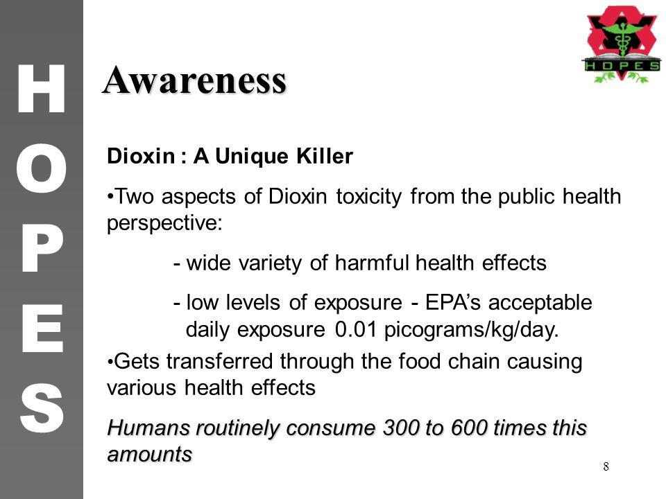 HOPESHOPES 7 Environmental Hazard : Hospital waste contains a higher amount of chlorinated plastics.