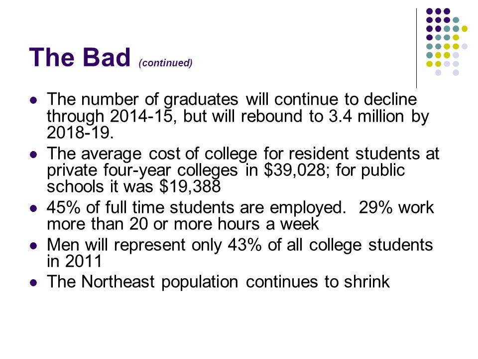 The Bad (continued) The number of graduates will continue to decline through 2014-15, but will rebound to 3.4 million by 2018-19. The average cost of