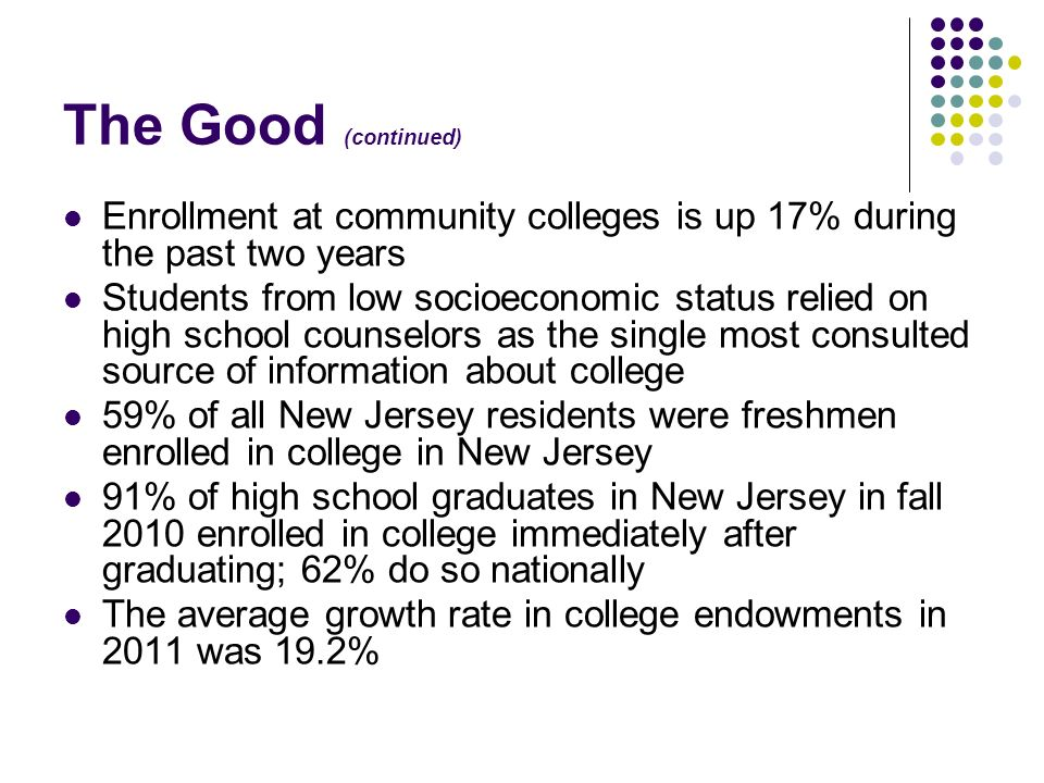 The Good (continued) Enrollment at community colleges is up 17% during the past two years Students from low socioeconomic status relied on high school